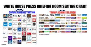 Trump White House Releases New Press Briefing Room Seating