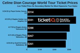 Fargodome Seating Chart Celine Dion Celine Dion Tickets Tour Dates Ticketiq