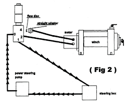 electric winch wiring diagram in electric fishing winch superwinch Superwinch Atv 2000 Wiring Diagram electric winch wiring diagram on 1000 lb electric winch mile marker wiring diagram 2wire motor atv Superwinch LT2000 Manual