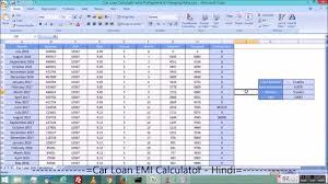 Sbi Car Loan Rate Of Interest Chart Car Loan Emi Calculator With Prepayment