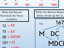 roman numerals powerpoint for ks2