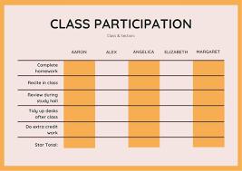 Do Reward Charts Work Yellow And Rose Quartz Bordered Reward Chart Templates By