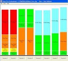 Man Machine Chart Charts Timer Pro Professional