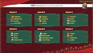 Jun 06, 2021 · the confederation of african football (caf) has postponed the 2021 2021 africa cup of nations final draw. 5rwe Ka4yg119m