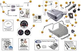 interactive diagram jeep cj fuel system parts jeep cj5 parts interactive diagram jeep cj fuel system parts jeep cj5 parts diagrams jeep cj7 jeep cj and jeeps