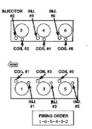2011 dodge durango 3 6 firing order vehiclepad 2005 dodge spark plug diagram for an 05 3 7l dodge durango