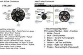 pollak wiring diagram wiring diagram pollak fuel switches \u2022 indy500 co pollak ignition switch key at Pollak Ignition Switch Wiring Diagram