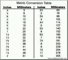 31 Best Projects To Try Images Metric Conversion Chart