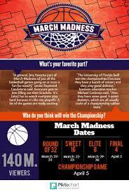 March Madness Flyer March Madness Begins Oak Ridge Media