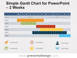 How To Make A Simple Gantt Chart 2 Weeks Simple Gantt Chart For Powerpoint Presentationgo Com
