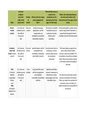 2 02 Skeletal Muscle Chart Lesson 2 02 Skeletal Muscle Pdf Checklist Before