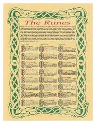 Poster Runes Elder Futhark