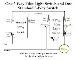 single pole light switch wiring diagram facbooik com Single Pole Switch Wiring Diagram leviton light switch wiring diagram single pole wiring diagram single pole dimmer switch wiring diagram