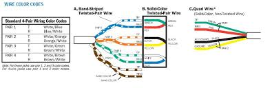 wiring diagram dsl wiring diagram dsl wiring diagram phone line electrical wire color code chart pdf at Wiring Mon Wire Color
