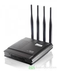<b>Netis WF2780</b> review and specifications | RouterChart.com