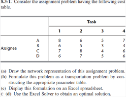 consider the assignment problem having the followi com question consider the assignment problem having the following cost table draw the network representation