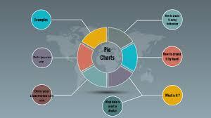 Pie Chart Circle Graph By Richard Saltares On Prezi Next