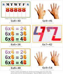 Multiplicatin Flash Cards Math