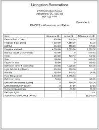 bathroom remodeling estimate. bathroom remodel estimate calculator simple example cost e to renovation remodeling