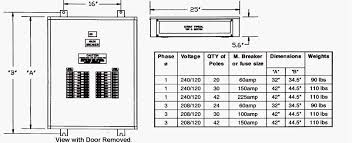 Standard Fuse Sizes Chart Electrical Box Dimension Sodeo Info