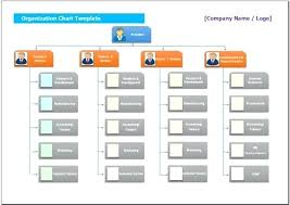 Explanatory Free Software For Organization Chart Free