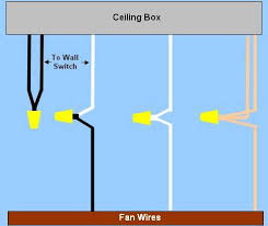 wiring diagram for ceiling fan light power enters from switch box one wall