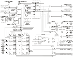ez wiring 21 circuit harness diagram lorestan info ez wire 21 circuit harness ez wiring 21 circuit harness diagram