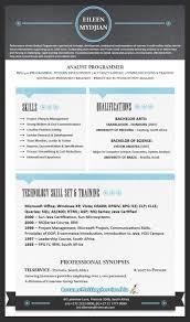 Resume Sample Resources Cv Resume And Cv 70 Well Designed Resume