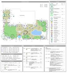 Vizterra Landscape Design Software Vizterra Gives Landscaping Industry Professional 3d
