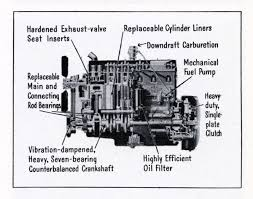 truck engine diagram print wisconsin historical society description diagram of the engine