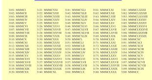 Roman Number 1 5000 Page 032 Multiplication Table