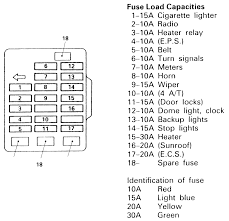 1993 toyota fuse box diagram 1993 wiring diagrams online