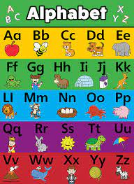 Amazon.com: ABC Alphabet Poster Chart ...