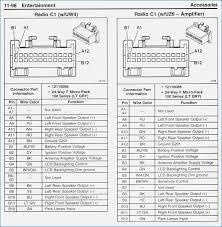 gm radio wiring diagram alfa romeo gt diagrams trusted wiring gm wiring diagram symbols gm radio wiring diagram alfa romeo gt diagrams product wiring rh genesisventures us