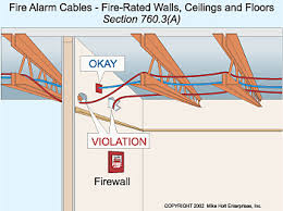 fire alarm signaling systems electrical construction fire alarm cable color code at Fire Alarm Cable Wiring Diagram