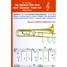 Treble Clef To Alto Clef Chart Bb Tenor Trombone Treble Clef Key Signature Chart
