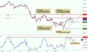 Asx Dcc Chart Page 32 Asx Tradingview