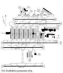 Katl Charts Hartsfield Jackson Atlanta International Airport