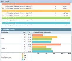 Survey Report Survey Reporting Survey Report Services Zobone