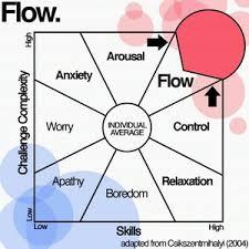 Get In The Flow Unc Healthy Heels