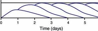 Tresiba Dosage Chart Tresiba How Do I Calculate My Daily Dose Wiki Fudiabetes