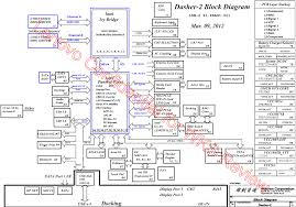 lenovo thinkpad x schematic ldb dasher circuit diagram lenovo thinkpad x230 block diagram