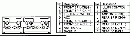 2001 nissan frontier stereo wiring diagram wiring diagram nissan an stereo wiring diagrams