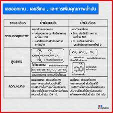 Snapask Thailand on Twitter: