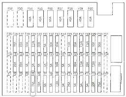 2011 bmw 5 series fuse box diagram not lossing wiring diagram • 2011 bmw 535i xdrive fuse box diagram 550i trusted wiring diagrams rh haoyangmao site 2008 bmw