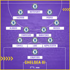 Confirmed lineup, team news as kai havertz starts the champions league final Chelsea Team News Injuries Suspensions And Line Up Vs Crystal Palace Goal Com