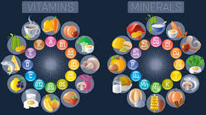 Multivitamin Effectiveness Chart Are Food Based Supplements Really Better Than Synthetic
