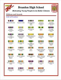 Army Jrotc Ribbon Chart Navy Jrotc Ribbons Chart Www Bedowntowndaytona Com
