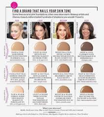 Skin Color Makeup Chart 32 Conclusive Skintone Chart