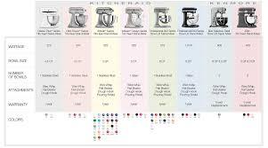 kitchenaid mixer color chart. alt kitchenaid mixer color chart n